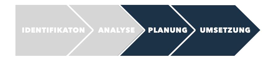 Stakeholdermanagement - Planung und Umsetzung - Schritte