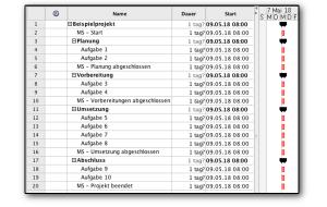 Project Libre - Übersichtlichkeit durch Einrücken der Vorgänge